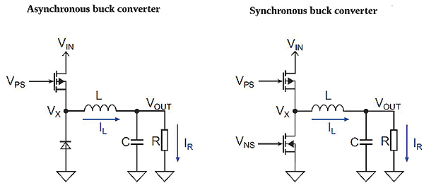 asynchronous-and-synchronous-buck-converter