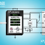 power system manager