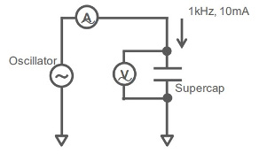 Supercapacitor specifications